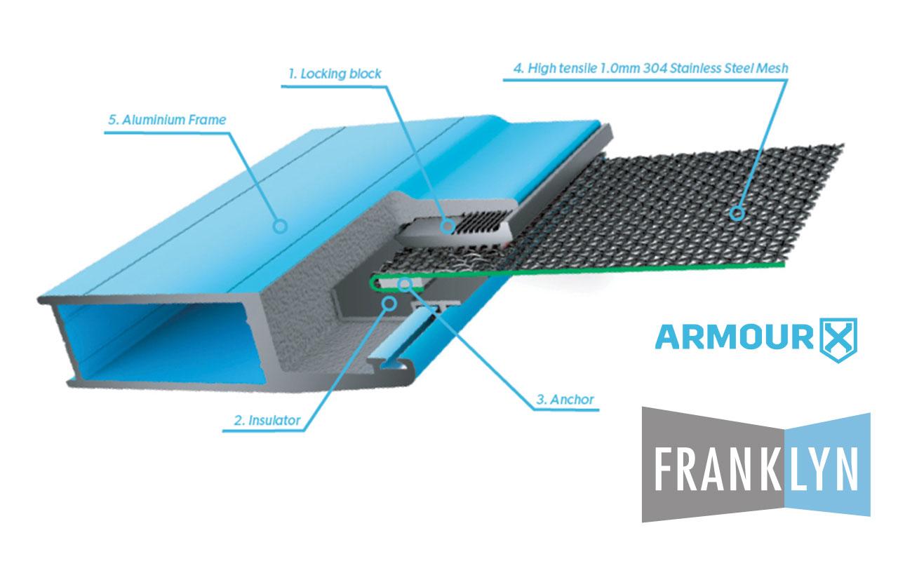 ArmourX-frame-franklyn